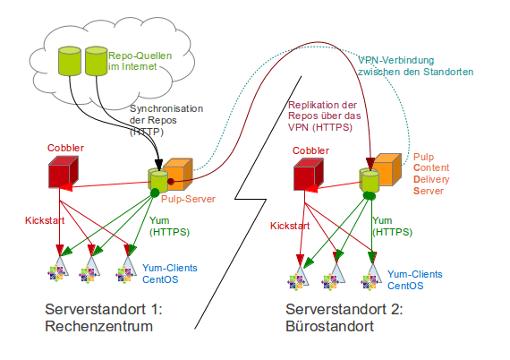 Systemübersicht_Web