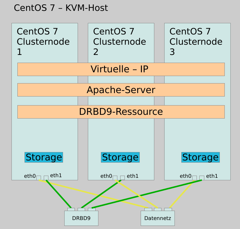 cluster-2015-overview